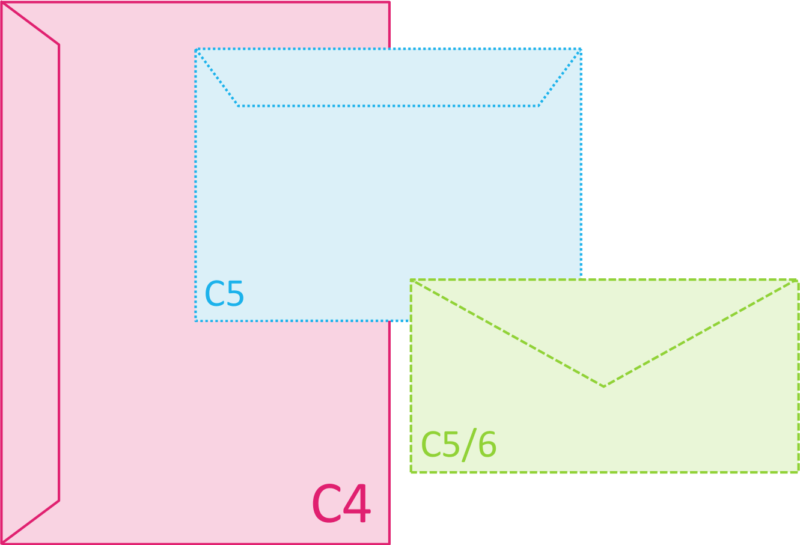format enveloppe